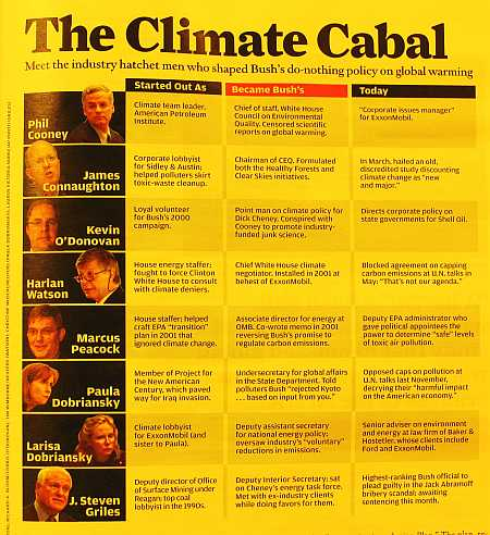 climate-cabal-small.jpg
